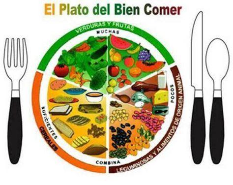 43 Ideas De Nutrición Saludable Nutrición Comida Saludable Alimentos