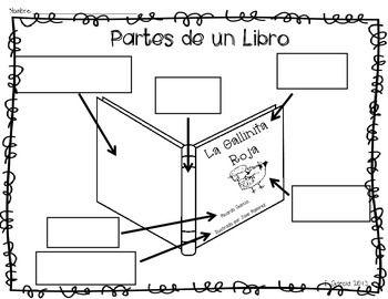 Partes De Un Libro Y Elementos Del Cuento Spanish Lessons For Kids Bilingual Education First Grade Worksheets
