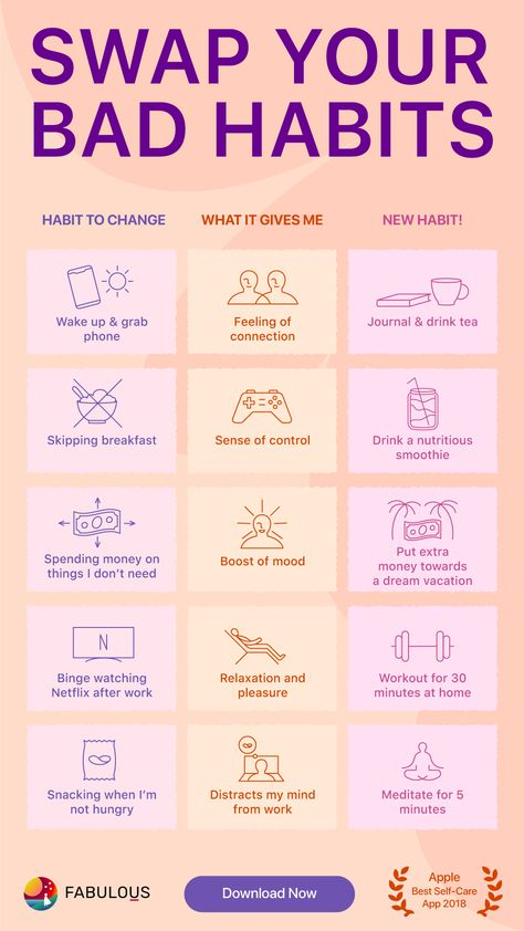 Create Better Habits with Fabulous