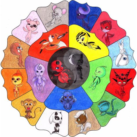 Circle of kwamis in Miraculous Ladybug by Lemily-MM on DeviantArt