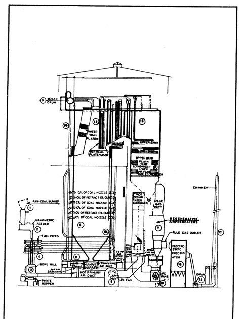 Steam Power Plant Boiler Pdf With Images Power Plant Boiler Steam
