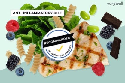 Anti Inflammatory Diet Pros Cons And How It Works Anti Inflammatory Diet Anti Inflammatory Recipes Diet