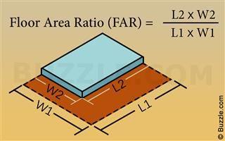 Floor Area Ratio Calculator Nyc New Blog Wallpapers Floor Area