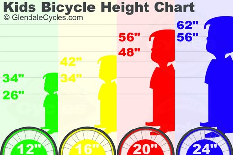 Kids Bikes Height Chart Height Chart Kids Bike Kids Bicycle