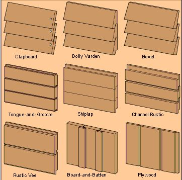 Wood Siding. Different types of wood siding. Moderate cost for ...