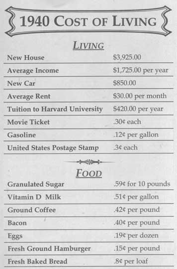 170 Cost Of Living Ideas In 2021 Cost Of Living The Good Old Days Childhood Memories