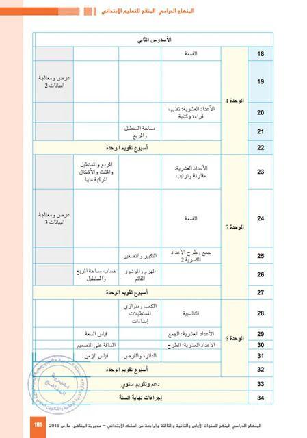 البرنامج السنوي لمادتي الرياضيات واللغة الفرنسية للمستوى الرابع وفق المنهاج المنقح الجديد للسلك الابتدائي موسم 2019 2020 Alae Bullet Journal Journal