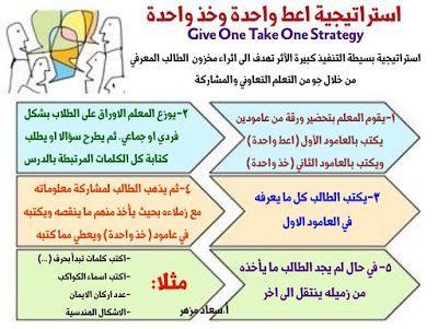استراتيجيات التفكير العليا استراتيجيات بسيطة التنفيذ لكن مفعولها كبير لانها من اسمها تشجع التفكي Learning Arabic Active Learning Strategies Learning Strategies