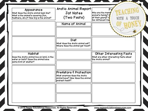 Report writing can be challenging for students Use these \u201cArctic