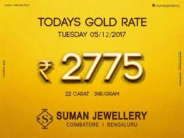 Gold Rate Today Gold Rate Gold Rate Per Gram Today 1 Gram Gold Rate 1 Gram Gold Rate Today Gold Rate Per Gram Gold P In 2020 Today Gold Price Today Gold Rate Gold Cost