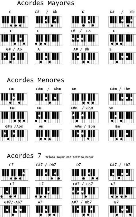 Acordes Para Piano Screenshot Musica Pinterest Piano Lecciones De Piano Piano Escalas De Piano