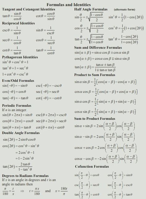 Trigonometry cheat sheet poster user friendly educational brand new. will ship in a tube. multiple item purchases are combined the next Maths Formulas List, Algebra Formulas, Physics Formulas, Physics And Mathematics, Geometry Formulas, Math Vocabulary, Maths Algebra, Math Math, Math Formula Chart