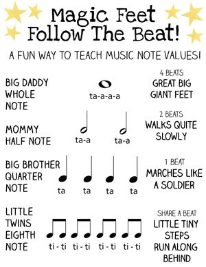Fun Way to Teach Music Note Value Theory Worksheet - great way for reception to start!