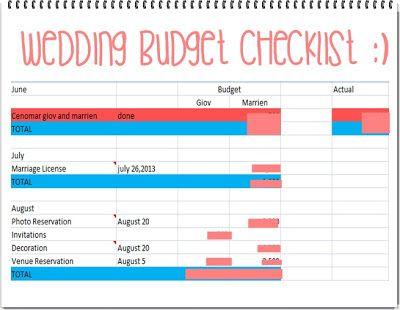 Ultimate #WeddingBudget #budgetweddingchecklist brieonabudget