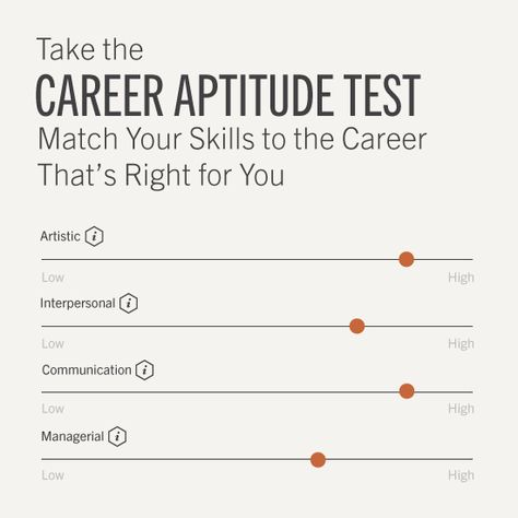 This Easy Test Will Tell You What Career You Should Choose Based on Your Skills