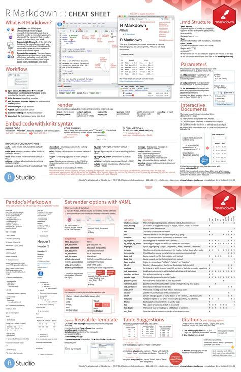 RStudio Cheat Sheets The cheat sheets below make it easy to