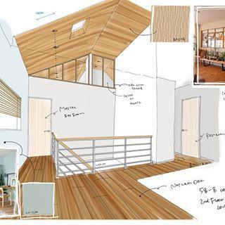 イメージスケッチ オークの細枠の室内窓可愛いなー 天井の木調