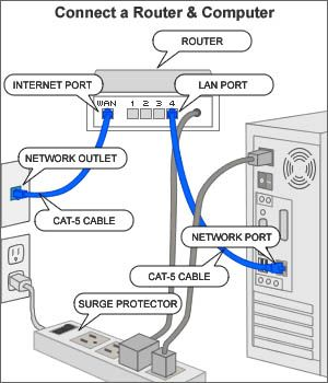 input devices any hardware component that allows you to enter data rh pinterest com computer wiring diagram pdf computer wiring diagram pdf