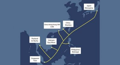Singtel China Telecom Pldt Softbank Viettel Others To Build Asia Pacific Submarine Cable Submarine Cable Submarine China Unicom