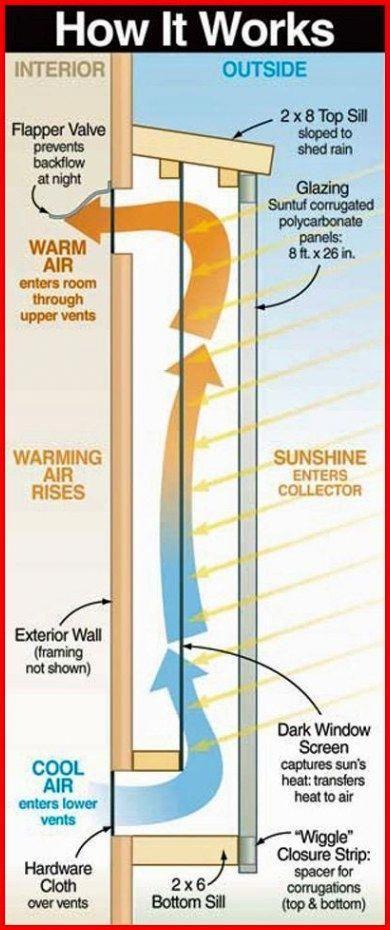 Diy Solar System Solar Heater Solar Heating Diy Solar