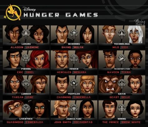 Disney Hunger Games. I do not know who I would go for. Probably not District 12 though