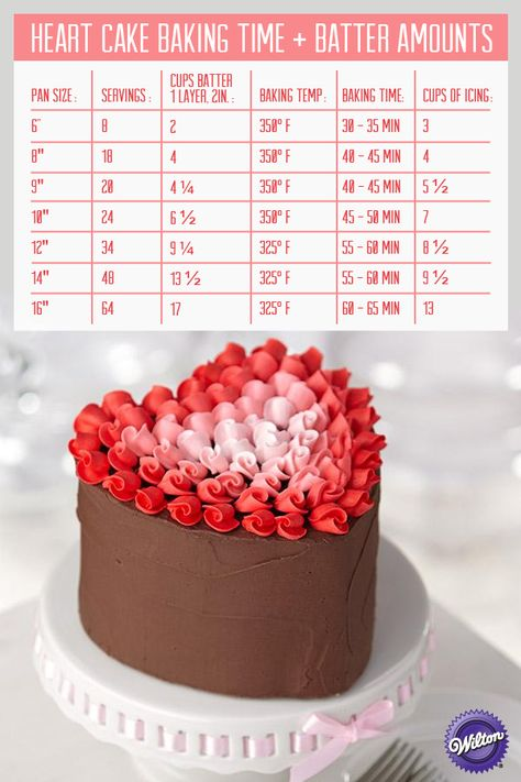 Heart Cake Baking and Serving Guide