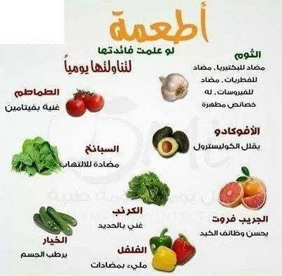 عنصر الكالسيوم أهميته أعراض النقص والزيادة العلاج Health Facts Food Health And Nutrition Food Wallpaper