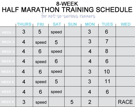 For if you ever, for some inexplicable reason, decide that you want to run another one: 8-Week Half Marathon Training Schedule for Not-So-Serious Runners