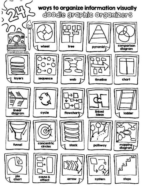 information organizing organizers visually graphic skills taking study note with and organizing information visually study skills and note taking with graphic organizersorganizing information visually study skills and note taking with graphic organizers Study Skills, Study Tips, Visual Thinking, Thinking Maps, Visual Note Taking, Brain Based Learning, Visual Learning, Sketch Notes, Student Teaching