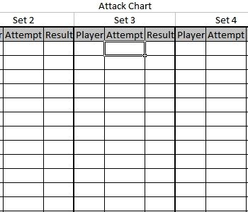 Attack Chart In 2020 Coaching Volleyball Volleyball Information Volleyball
