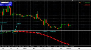 Forex News Xmaster Formula Indicator Money Learn Forex