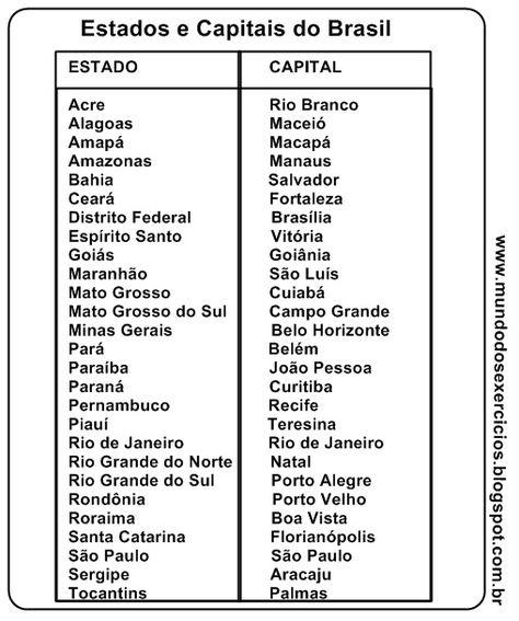 Resultado De Imagem Para Estados E Capitais Do Brasil Estados E
