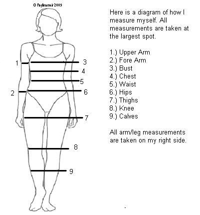 body measurements weight loss