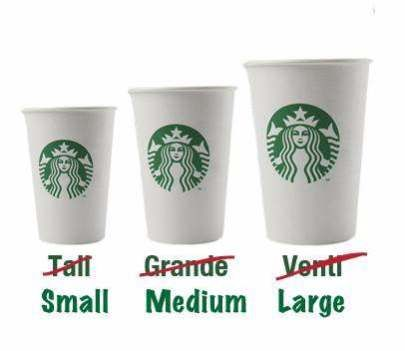 There Are Reasons Why Starbucks Coffee Sizes Are Not S M