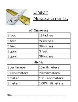 Linear Measurement Resource Math Charts Measurements Measurement Conversion Chart
