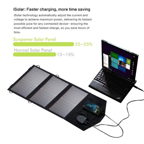 21w Solar Panels Charger 5v 12v 18v Multiple Charging For Iphone 6 7 8 Iphone 10 Iphone X Ipad Samsung D Solar Panel Charger Flexible Solar Panels Solar Panels