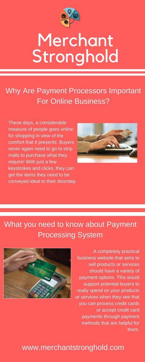 High-Risk Merchant Account for Online Business