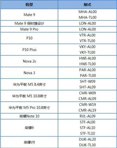 Huawei opens up EMUI 9 0 beta program for the P10, Mate 9