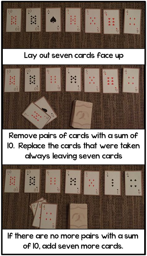 Addictive Game for Practicing Combinations for Ten - Math Coach's Corner