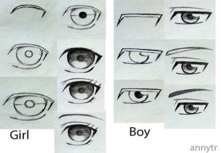New How To Draw Anime Eyes Boy Ideas Anime Eye Drawing How To Draw Anime Eyes Manga Eyes