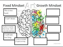 Image Result For Growth Mindset Worksheet Pdf Growth