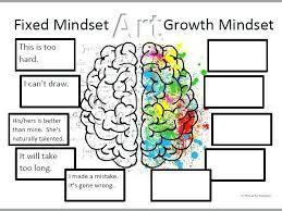 Image Result For Growth Mindset Worksheet Pdf Growth