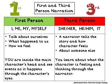 First Person V Third Narration Task Card Rl 4 6 Tpt Reading Anchor Chart Narrative Writing Courses How To Write An Essay In Point Of View