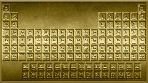 Pinterest - new periodic table chloride symbol
