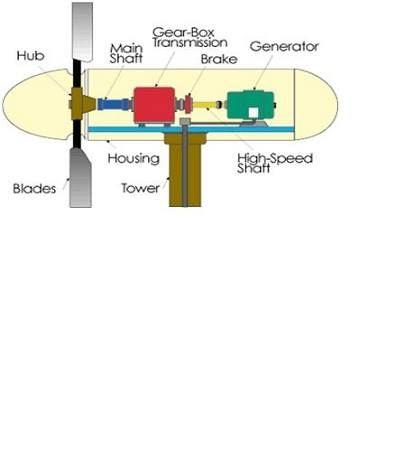 Fine Electronics Projects Pdf Download Ideas - Schematic Diagram ...