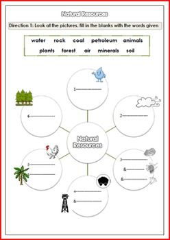 Natural Resources Worksheet For G 3 4 Worksheets Natural Resources Science Lessons