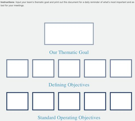 Thematic Meeting Planning Template  Business Meeting Types
