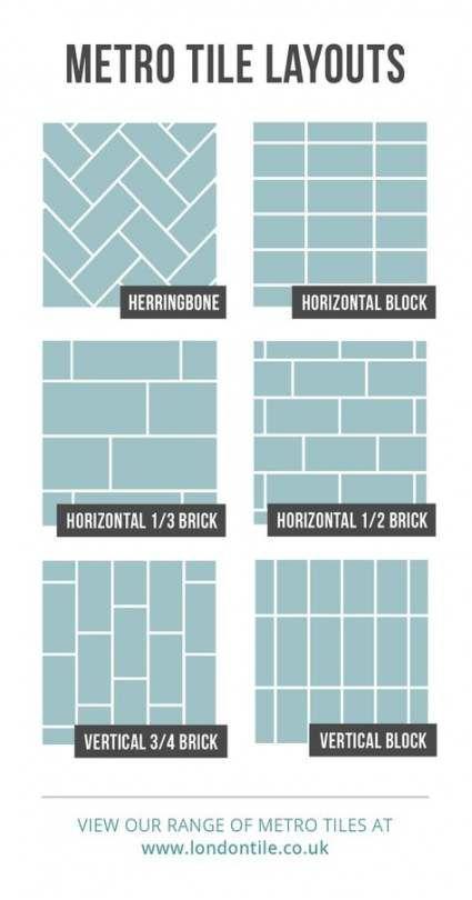 Kitchen Tiles Colourful Layout 64 Ideas Metro Tiles Bathroom Metro Tiles Tile Layout