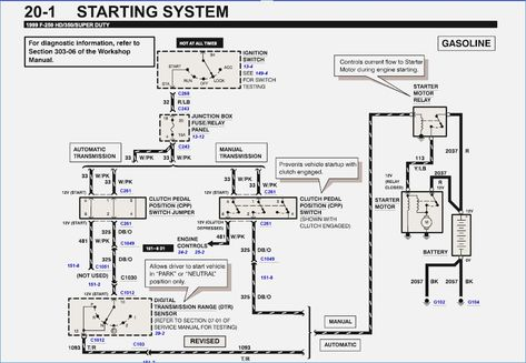 Ford F250 Wiring Diagram Online For Trailer Lights F250 Ford F250 Diagram