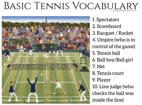 Basic Tennis Match Vocabulary Tennis Tennis Match Vocabulary
